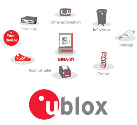 u-blox NINA B1