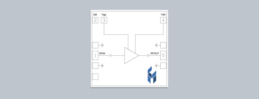 CMD283 Custom MMIC
