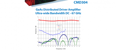 Introducing New DC to 67 GHz Driver Amplifier with Best-in-class Performance