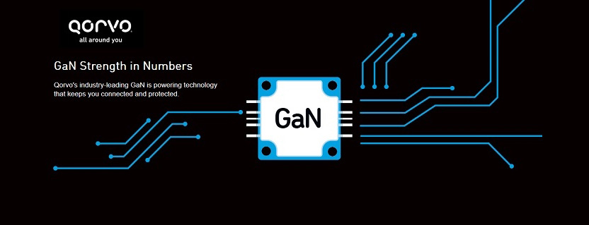 GaN Solutions for Radar and Wideband Applications