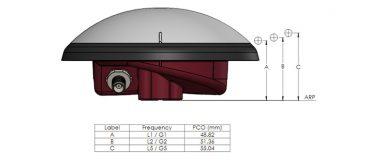 Tallysman® Adds Geo++ Calibration to VeroStar® VSP6037L