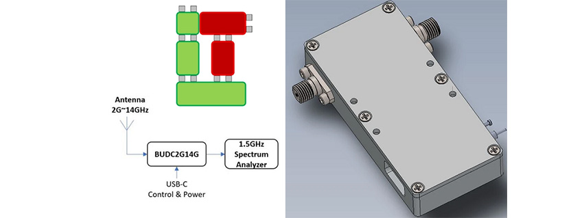Lotus Communication Systems Introduces Software-Defined Block Up/Down Converter