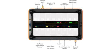 Tibbo's Remote IO Controllers Offer Unmatched Flexibility